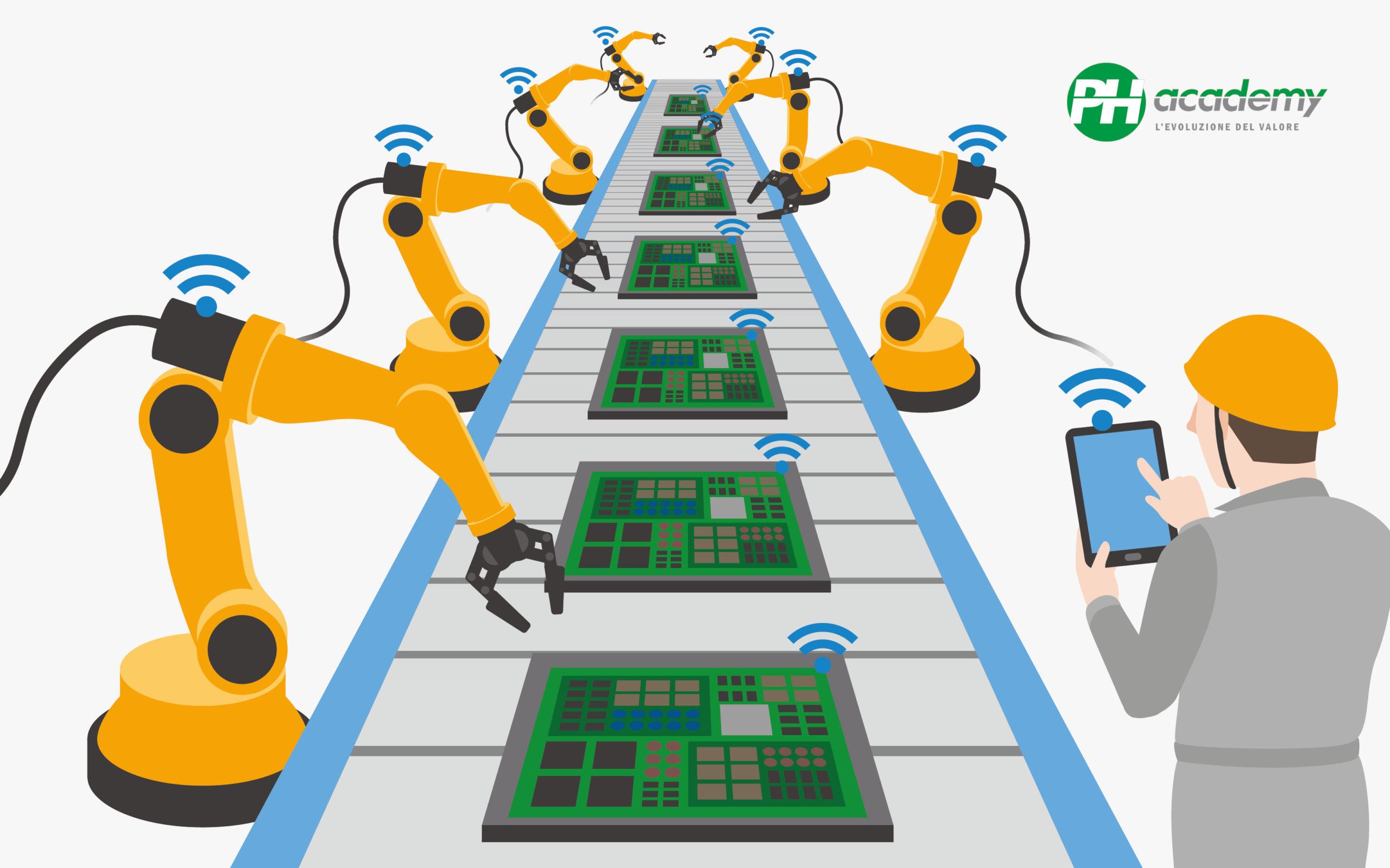 industria 4.0 tecnico meccatronico